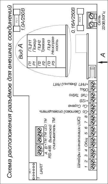 подключений ВЭРС-ПК(8,4,2)
